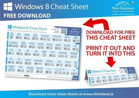 your cheat sheet to the best home d 233 cor advice stylecaster 17 best images about computer cheat sheets on pinterest