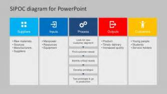 slidemodel flat sipoc powerpoint diagram