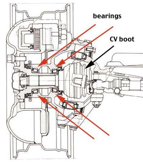 great cv exles yacarrepairt what are the symptoms of a worn wheel