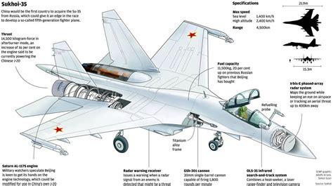 Jual American Eagle Kaskus berita diskusi seputar su 35 fighter page 5 kaskus