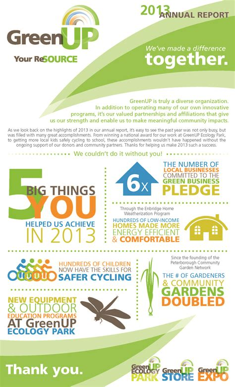 How This Nonprofit Created A Quot Game Changing Quot Annual Report Infographic Kivi S Nonprofit Small Non Profit Annual Report Template