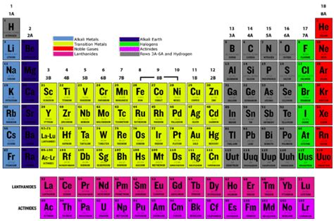 halogen elements periodic table 6 12 halogens chemistry libretexts