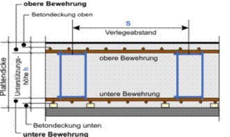 Bewehrungsmatten Richtig Verlegen by Abstandshalter Aus Metall F 252 R Die Obere Bewehrung Nach Dbv