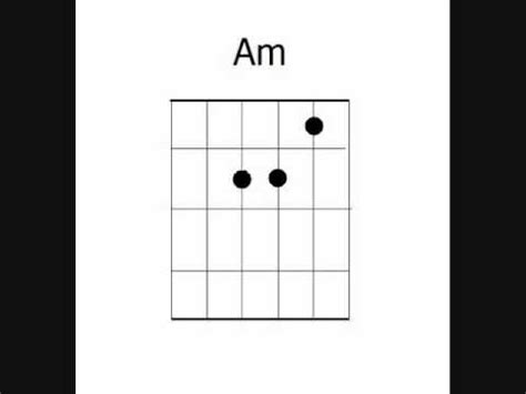 strum pattern for jumper on guitar how to play jumper by third eye blind on guitar easy