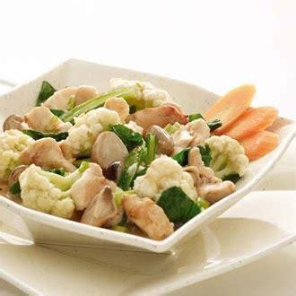 resep masakan ayam cah jamur lezat