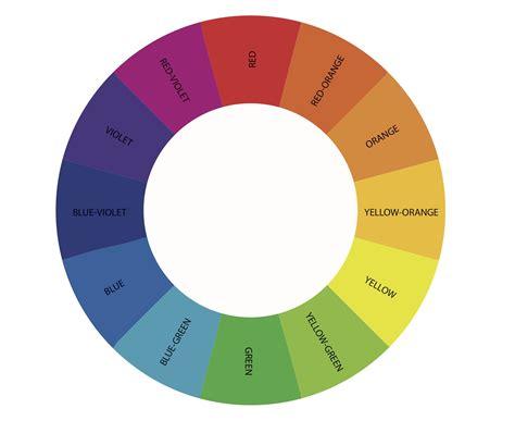 color wheel for introducing the colour wheel spectrum noir colouring