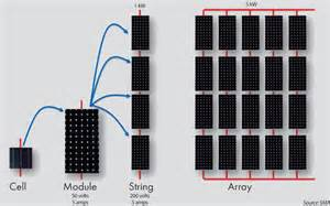 solar power inverter diagram solar get free image about wiring diagram