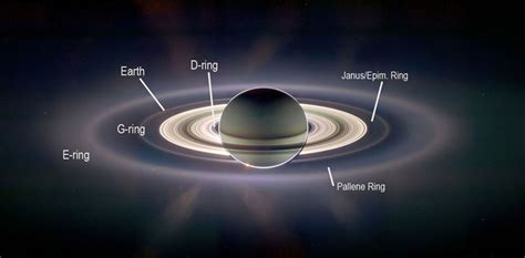 what are the rings of saturn made of apod two views of earth 2013 jul 23 page 2 starship