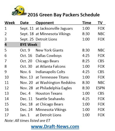 printable nfl schedule espn printable 2016 green bay packers schedule draft news