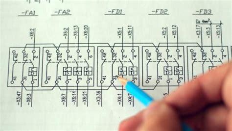 dispense impianti elettrici documenti quadri elettrici