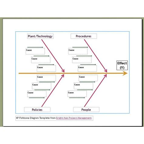 ishikawa diagram template fishbone diagram template excel ggettpara
