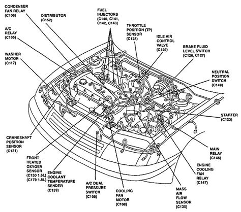kia sorento engine diagram with description free