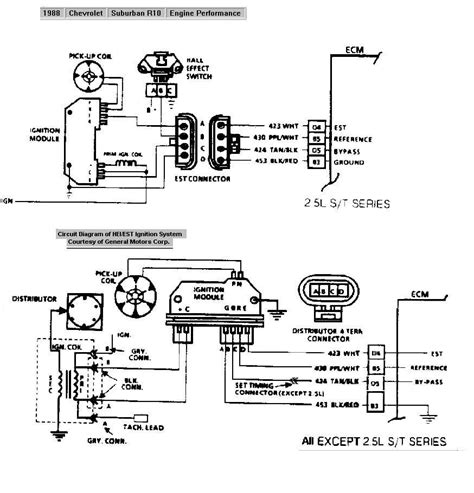 wiring diagram quiz 28 images heinkel cars kabines and
