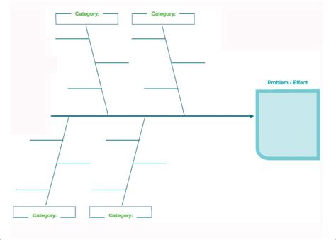 13 Sle Fishbone Diagram Templates Sle Templates Fishbone Template Free