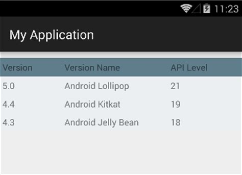 table layout exles in android android table layout exle stacktips
