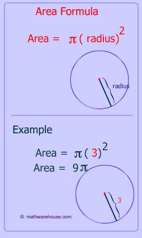 Area Calculater Area Of A Circle Formula Geometry Lessons Pinterest