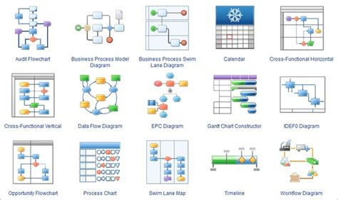 microsoft visio project 38 best ms visio tips and ideas images on