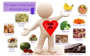 the best foods for lowering your blood pressure texila connect