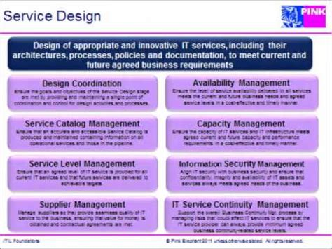 Service Design Package Vorlage Itil Service Design