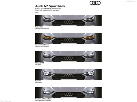 audi a7 width wiring diagrams wiring diagram schemes