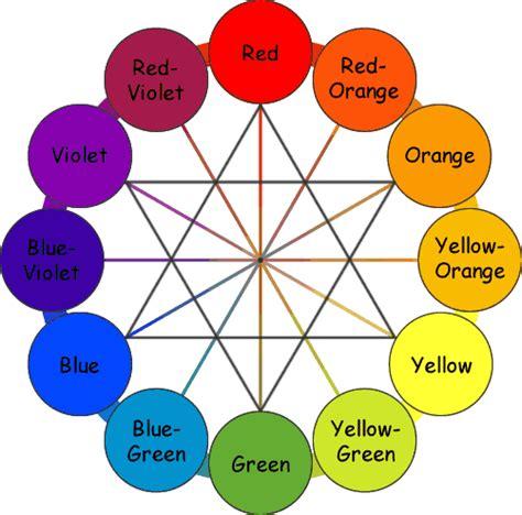 paint color wheel design bohomarketblog clipart best clipart best