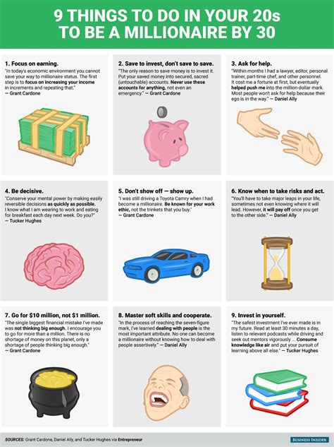 9 things to look for in the new ikea catalogue the star 9 things to do in your 20s to be a millionaire by 30