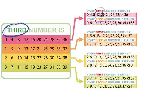 ouvrir un cadenas master sans code ouvrir un cadenas code 4 chiffres finest ouvrir un