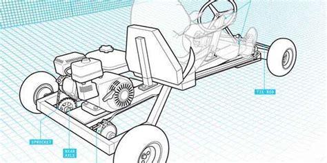 go design how to build a go kart easily best go kart plans steps