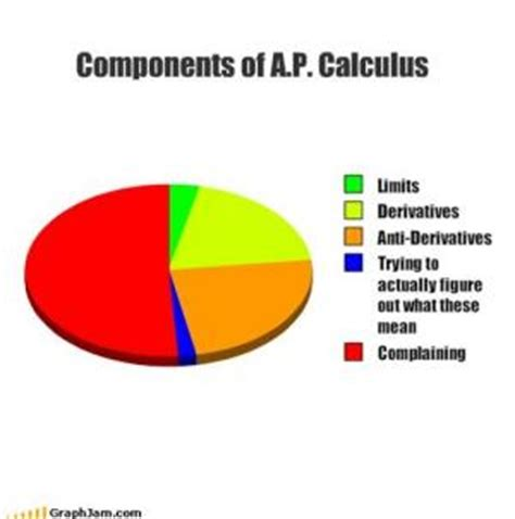 Calculus Meme - calculus jokes kappit