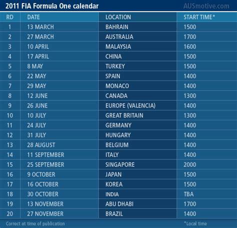 F1 Calendar For Ausmotive 187 2011 Formula One Calendar