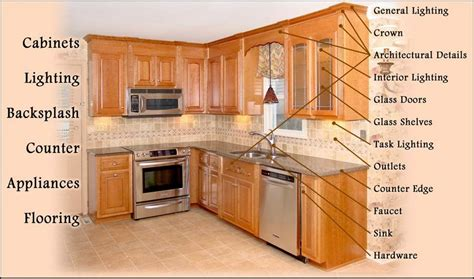 kitchen cabinet doors refacing kitchen cabinet refacing