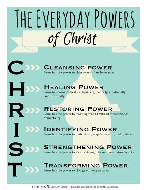 beyond beautiful using the power of your mind and aesthetic breakthroughs to look naturally and radiant books the everyday powers of c h r i s t by anthony sweat the