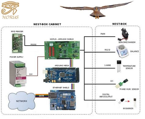 arduino blog monitoring falcons  intelligent nests