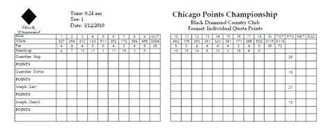 Golf Scorecard Template Free Images Template Design Ideas Custom Golf Scorecard Template