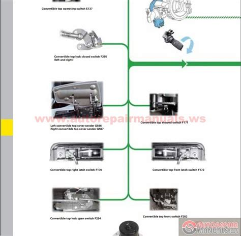 online car repair manuals free 2003 audi a4 regenerative braking service manual free service manuals online 2007 audi a4 security system audi a4 repair
