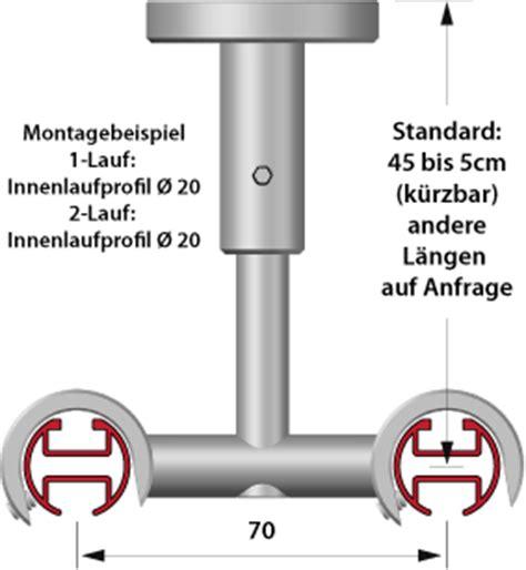 Gardinenleiste An Decke Anbringen by Gardinenstange Befestigung Decke Pauwnieuws