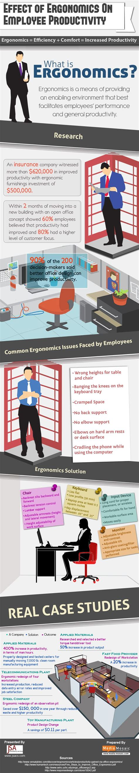 product design effect on productivity ergonomics fix ergonomic tips and products to live better