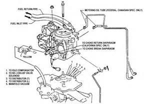 1989 mazda b2200 vacuum diagram 1989 free engine image