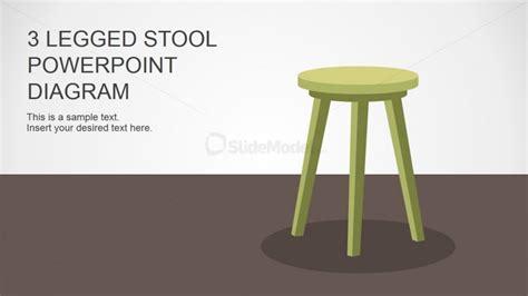 Stool Three Legs by Three Legs Stool Shapes For Powerpoint Slidemodel