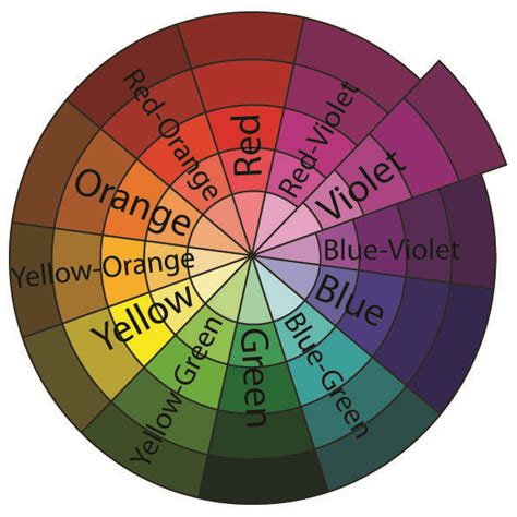 monochromatic color wheel monochromatic color wheel monochromatic value color