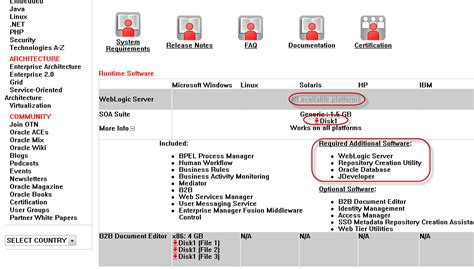 java and middleware certification oracle oracle fusion middleware 11g installation d 163 bashis s obi