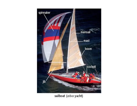 boat master definition mast noun definition pictures pronunciation and usage