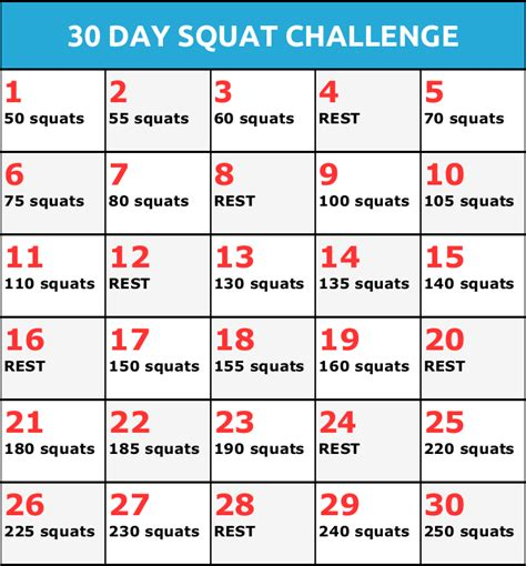what is the squat challenge gauntlet s 30 day squat challenge gauntlet