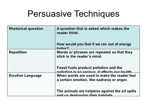 Convincing Words To Use In A Persuasive Essay by Persuasive Writing 2011 1