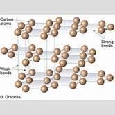 sio2-molecule