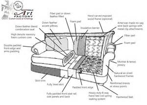 Sofa Recliner Parts Furniture Detail Drawing Google Search Chair