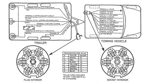 trailer connector wiring diagram 7 way in t trailer wire