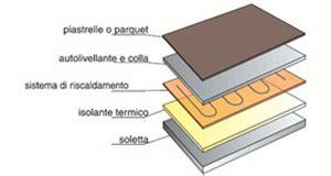 funzionamento riscaldamento a pavimento funzionamento e vantaggi athitalia specialisti