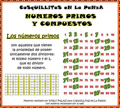una lista de nmeros primos del 1 al 200 los numeros primos y compuestos by cosquillitas en la