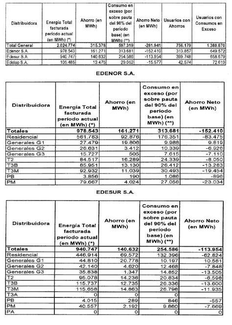 calendario de pago infonavit 2016 calendario de pagos bimestre imss 2016 calendario de